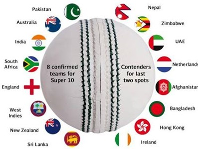 t20 20 world cup